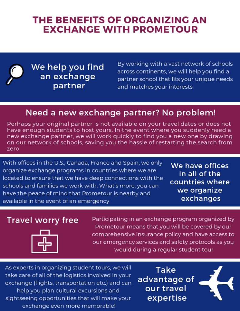 exchange-image infographic