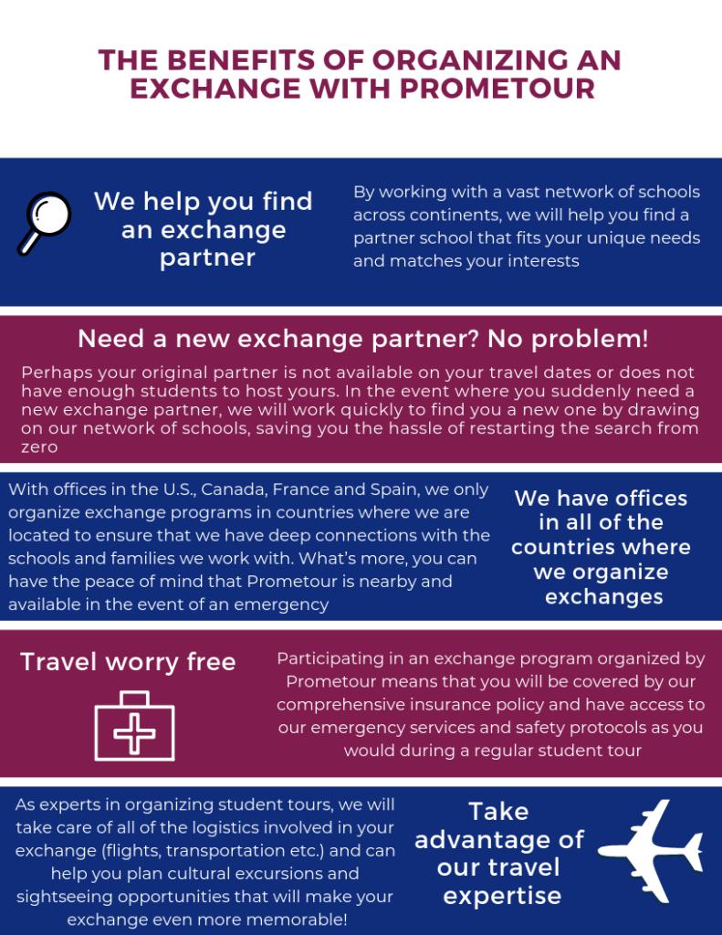 exchange-image infographic